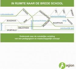 Een realistische evaluatie van het scholenbouwbeleid in Vlaanderen