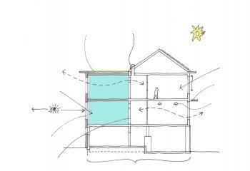 KA Zottegem schematische snede (vergrote weergave in fotogalerij)